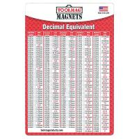 ToolMAG Magnetic Decimal Equivalent Chart